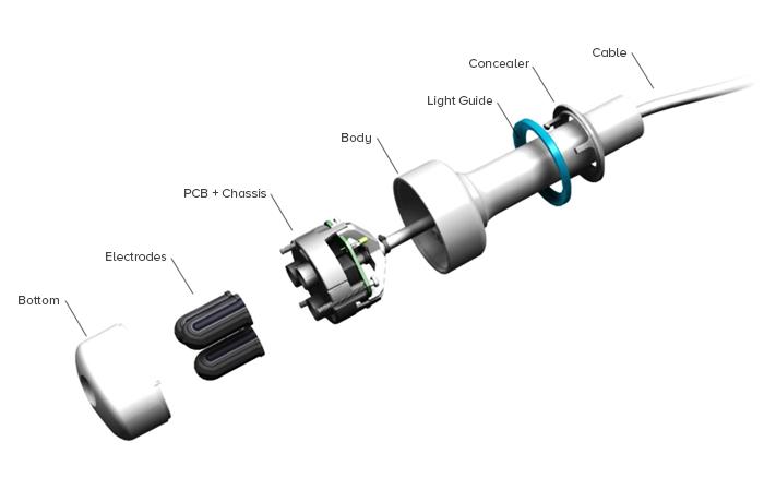 آموزش دستگاه پلاژن